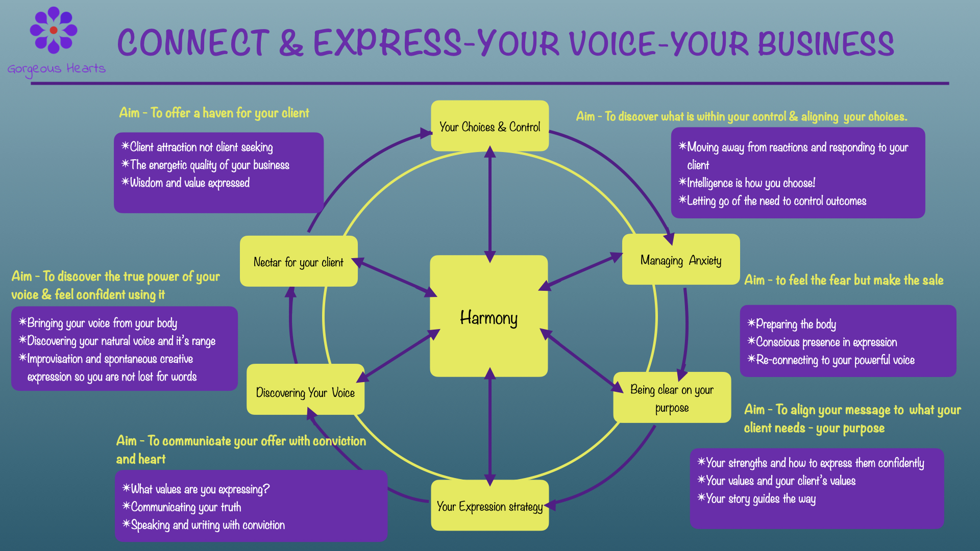 Connect and Express plan